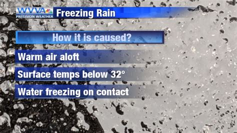 How does freezing rain form and how does it impact our power?